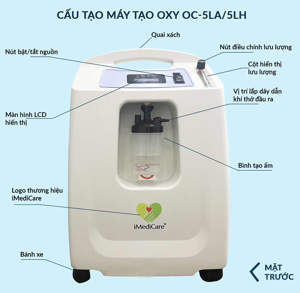 Máy tạo oxy OC-5LA 5Lít (iMediCare, Singapore)