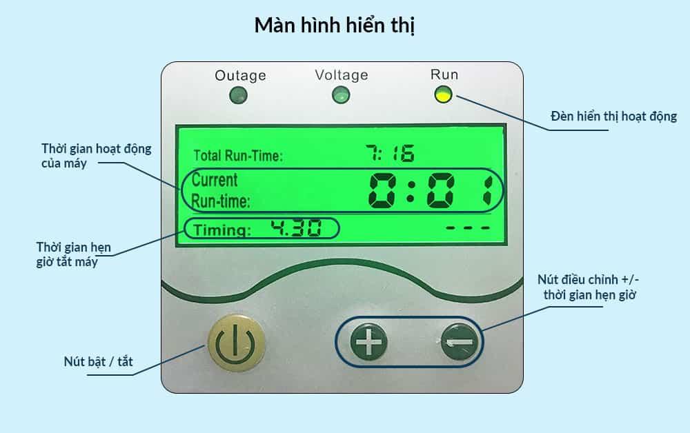 man-hinh-hien-thi-may-tao-oxy-3l-min