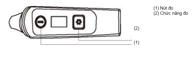 Hướng dẫn sử dụng và bảo quản Nhiệt kế hồng ngoại iMediCare iTM-32A