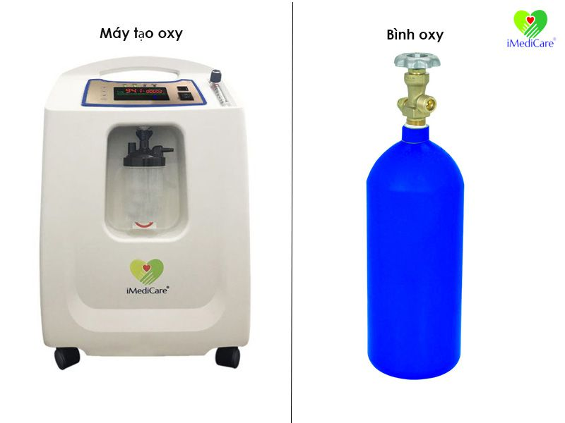 oxy y te va oxy cong nghiep