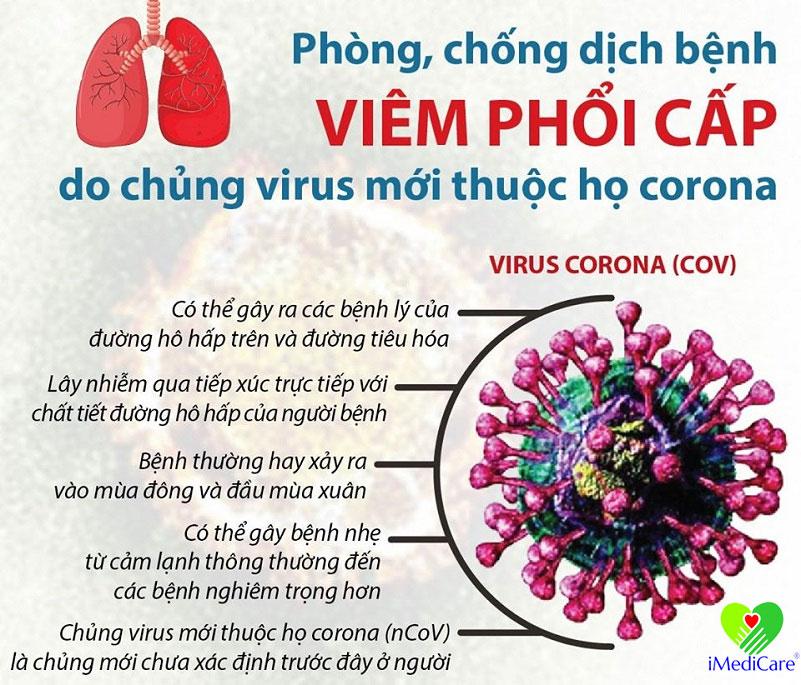 tong-hop-cac-cau-hoi-ve-benh-viem-duong-ho-hap-cap-do-virus-corona