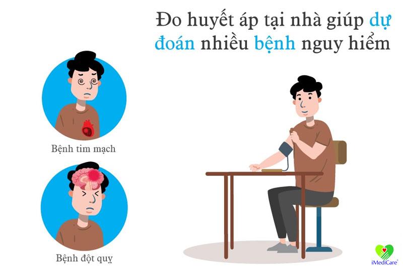 do-huyet-ap-tai-nha-giup-phat-hien-tang-huyet-ap-an-giau